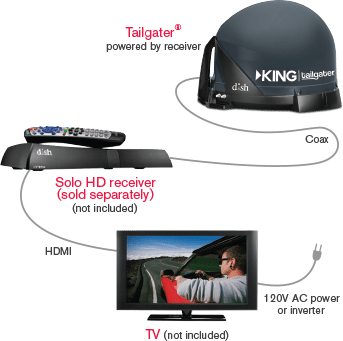 DISH Tailgater - Redding, California - B&T Satellite - DISH Authorized Retailer